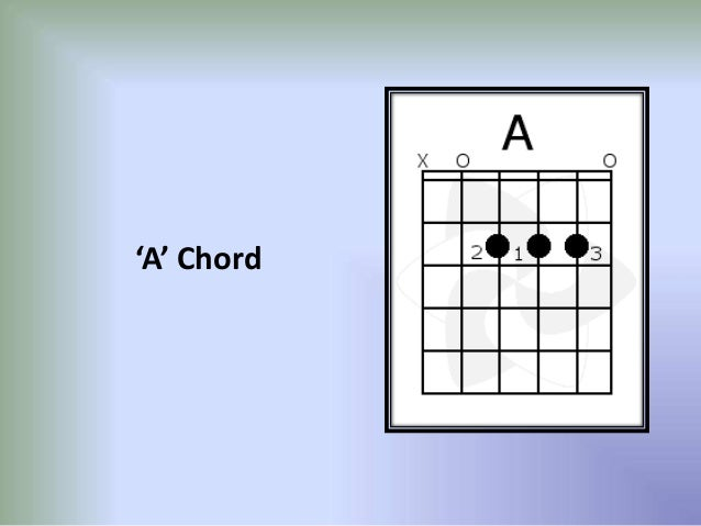 Most common and most useful guitar chords for a beginner