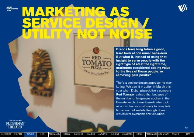 MArketing as                      service design /                      utility not noise                                 ...