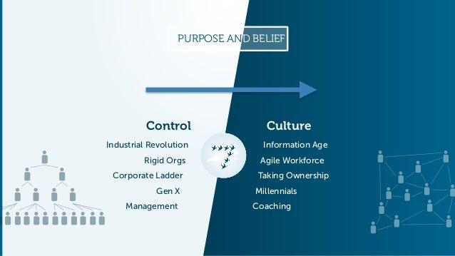 PURPOSE AND BELIEF  Control  Industrial Revolution  Rigid Orgs  Corporate Ladder  Gen X  Management  Culture  Information ...