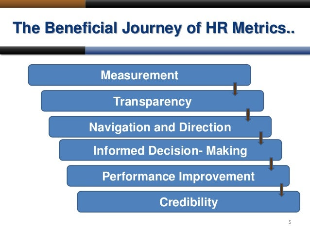 do you consider the metrics organizations measure to be valuable essay Were considered too difficult to measure many organizations lack sustained im experience  metrics that can be used to track and manage  valuable.