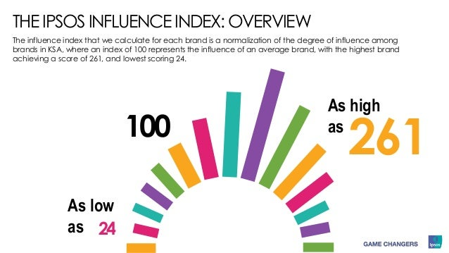 As low as As high as 24 261100 The influence index that we calculate for each brand is a normalization of the degree of in...
