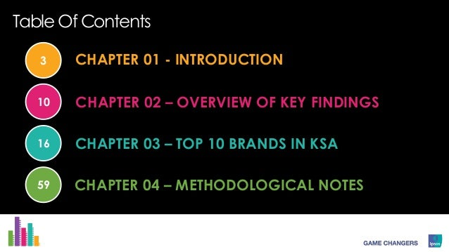 Table Of Contents 3 10 16 59 CHAPTER 01 - INTRODUCTION CHAPTER 02 – OVERVIEW OF KEY FINDINGS CHAPTER 03 – TOP 10 BRANDS IN...