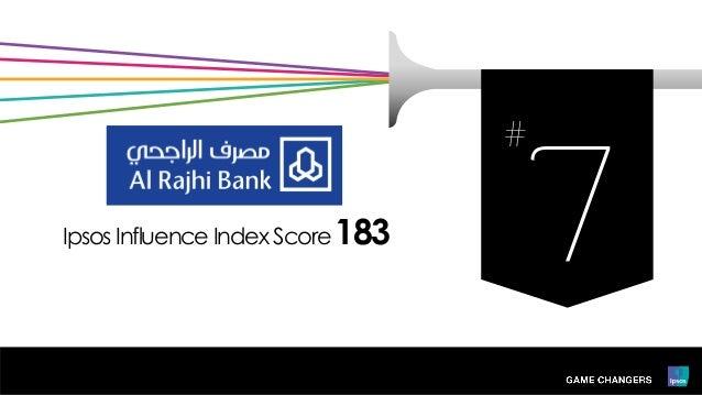 Ipsos Influence Index Score183