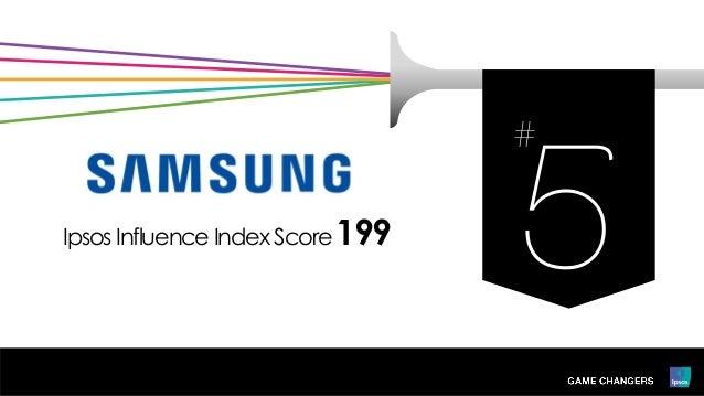 Ipsos Influence Index Score199