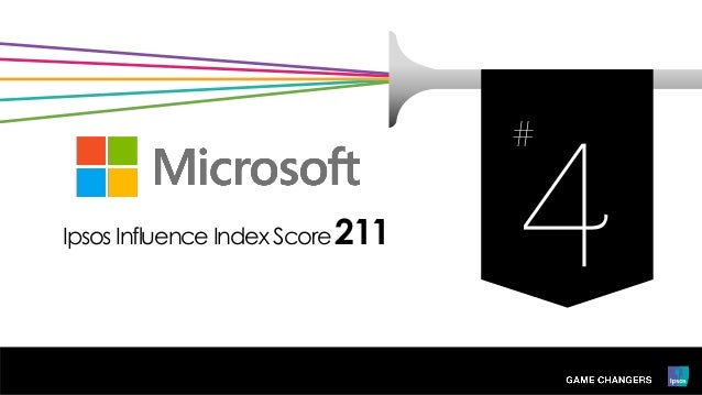 Ipsos Influence Index Score211