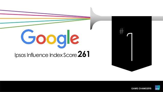 Ipsos Influence Index Score261
