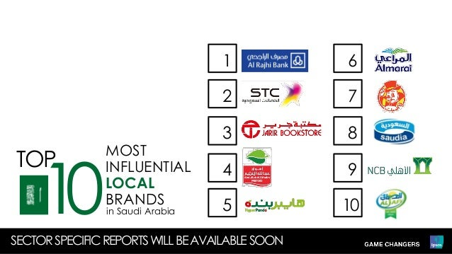 MOST INFLUENTIAL LOCAL BRANDS in Saudi Arabia TOP 10 1 2 3 4 5 6 7 8 9 10 SECTORSPECIFICREPORTSWILLBEAVAILABLE SOON