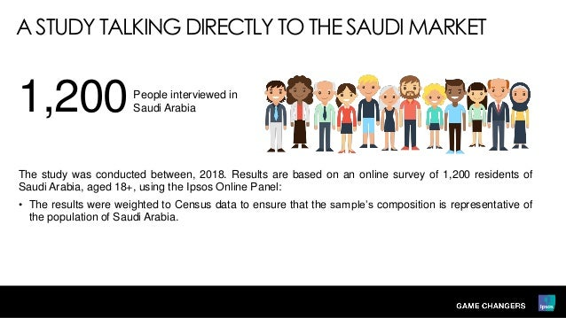 People interviewed in Saudi Arabia1,200 The study was conducted between, 2018. Results are based on an online survey of 1,...