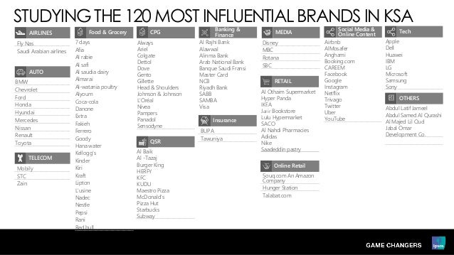 STUDYING THE 120 MOST INFLUENTIAL BRANDS IN KSA AIRLINES Fly Nas Saudi Arabian airlines AUTO BMW Chevrolet Ford Honda Hyun...