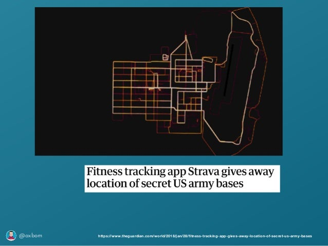 @axbom https://www.theguardian.com/world/2018/jan/28/fitness-tracking-app-gives-away-location-of-secret-us-army-bases