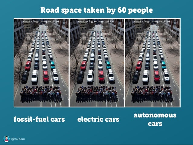 @axbom Road space taken by 60 people fossil-fuel cars electric cars autonomous cars