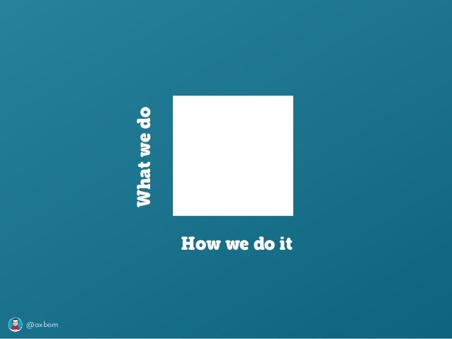 @axbom Whatwedo How we do it