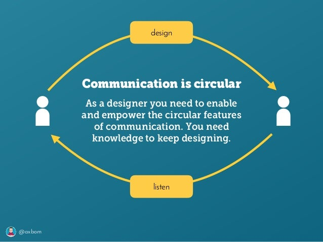 @axbom Communication is circular As a designer you need to enable and empower the circular features of communication. You ...
