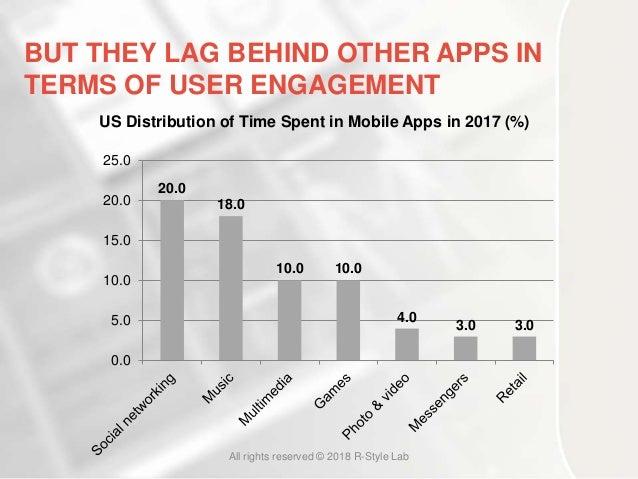 Android-игры и AdSense: что нельзя? - Форум об …