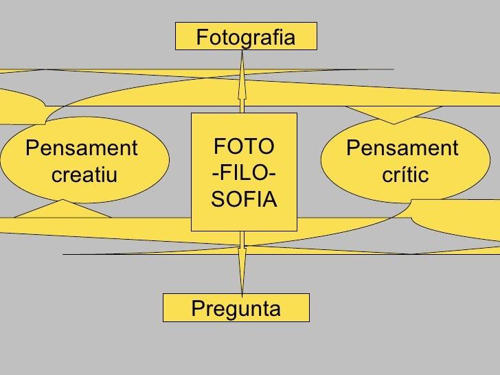 Pensament  creatiu Pensament  crític Fotografia Pregunta FOTO -FILO- SOFIA