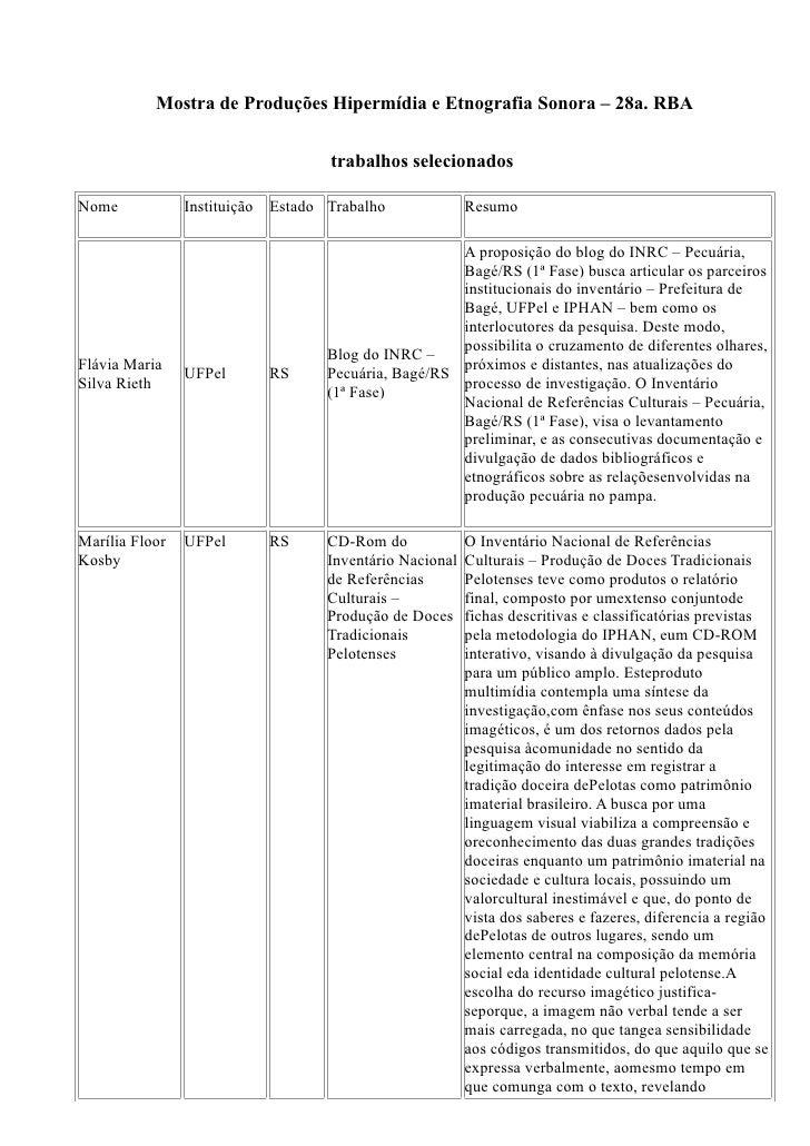 Mostra de Produções Hipermídia e Etnografia Sonora – 28a. RBA                                   trabalhos selecionadosNome...