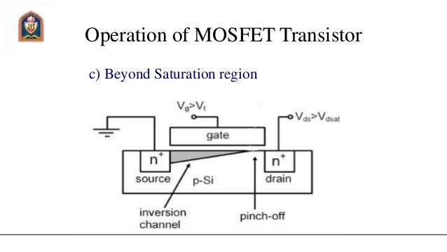 operation of mosfet transistor c beyond saturation region