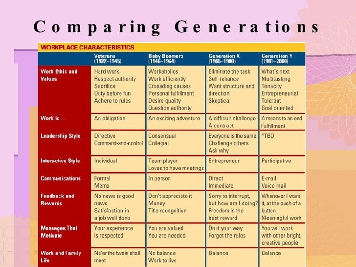 Difference Between Intel Processor Generations