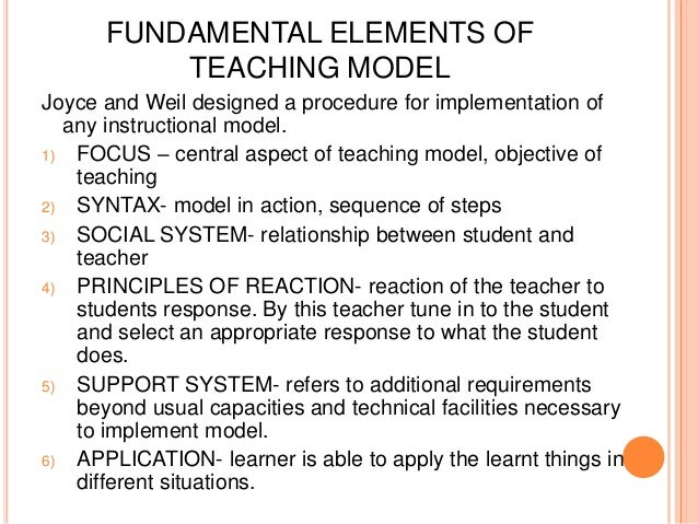applying the inductive teaching model in teaching Deductive instructional approaches 1 deductive instructional approaches 2 1 discuss the nature of deductive instructional approaches when applied in the teaching-learning process 2 identify the instructional models that make the development of deductive lessons possible 3 3 describe the.