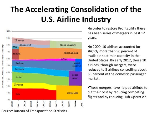the u s airline industry The macalester review volume 3|issue 1 article 2 3-7-2013 what are the effects of mergers in the us airline industry an econometric analysis on delta.