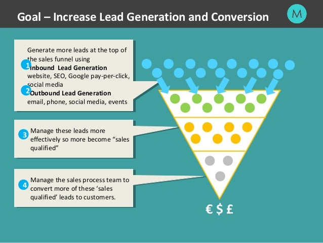 lead generation Professional services firms have been relatively slow to adopt online lead  generation techniques it's not surprising given that many commonly.