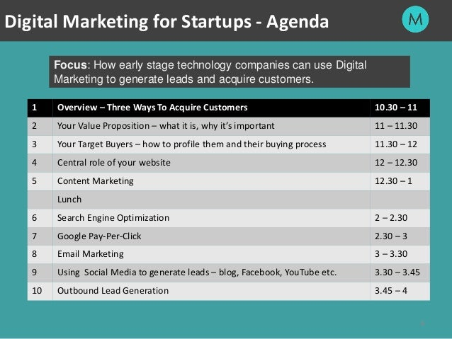 Digital Marketing Manager Barclays