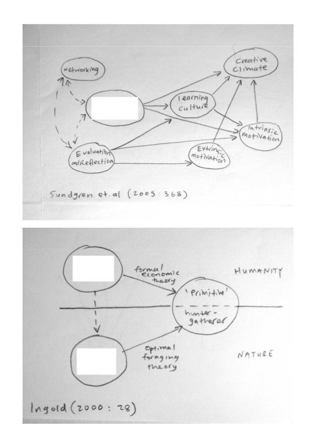 worksheets for oblique innovation models Slide 2