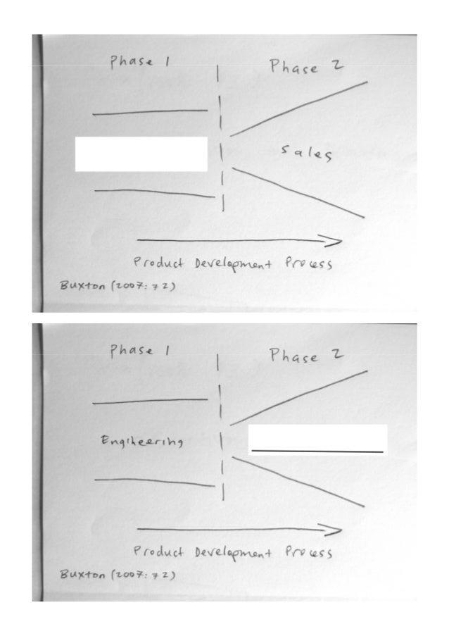 worksheets for oblique innovation models Slide 3