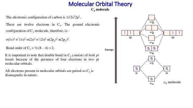 Mo Theory