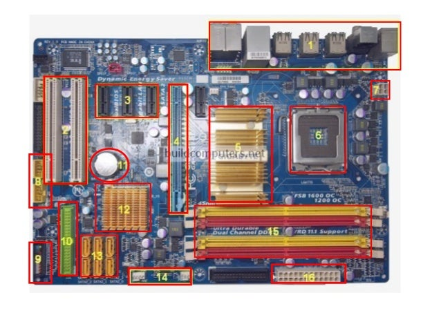 31 Parts Of Motherboard With Label
