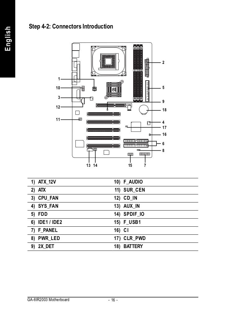 Motherboard manual ga-8ir2003(rev2.0)_e