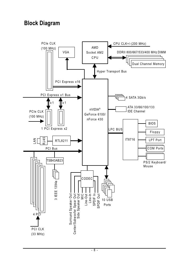 Detailed Wiring Diagram Of A 66 Block Gas Meter