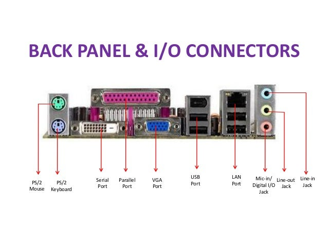 Motherboard Parts Amp Functions