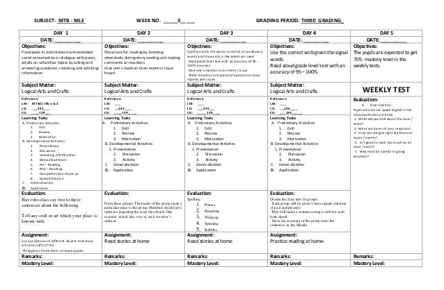 K to 12 Grade 3 DLL MOTHER TONGUE BASED (Q1
