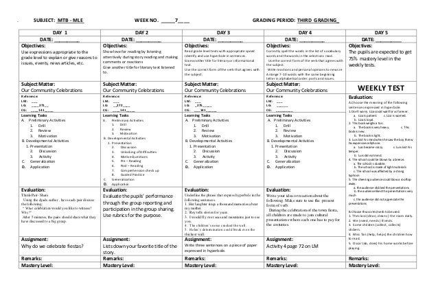 K to 12 Grade 3 DLL MOTHER TONGUE BASED (Q1 – Q4)