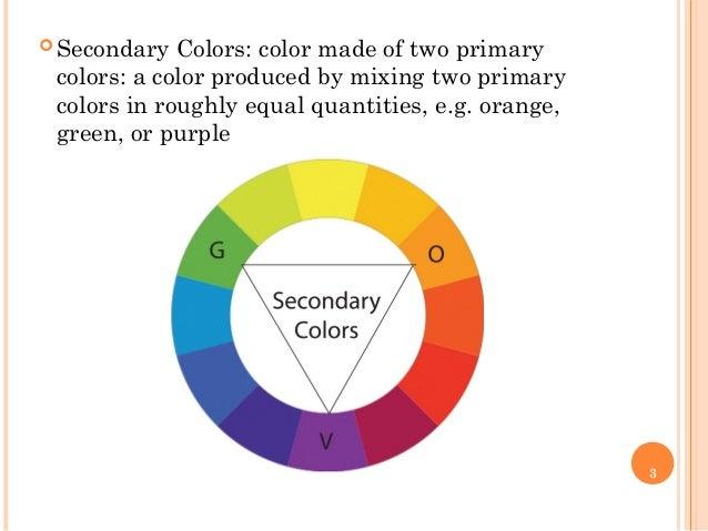 Motif Color Wheel