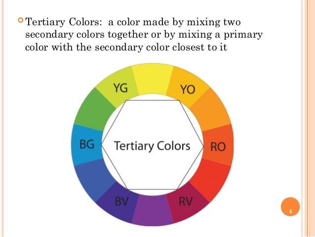 Motif Color Wheel1