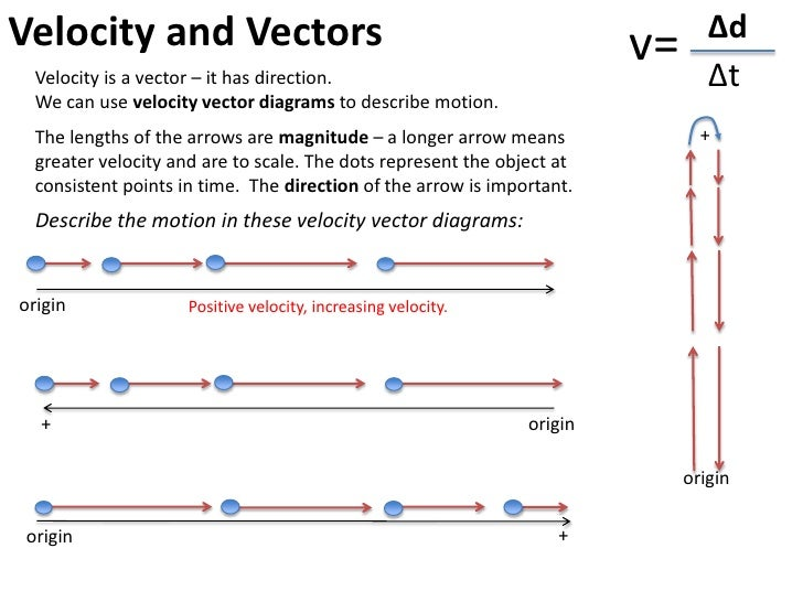 Describing motion 76 velocity and vectors ccuart Choice Image