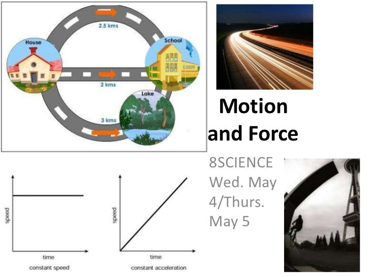 Motion and Force<br />8SCIENCE Wed. May 4/Thurs. May 5<br />