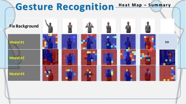 AIoT居家智能應用—姿態識別Motion detection camera v2 4