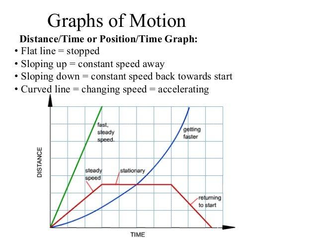 Motion Graphs - Candace_Ellis