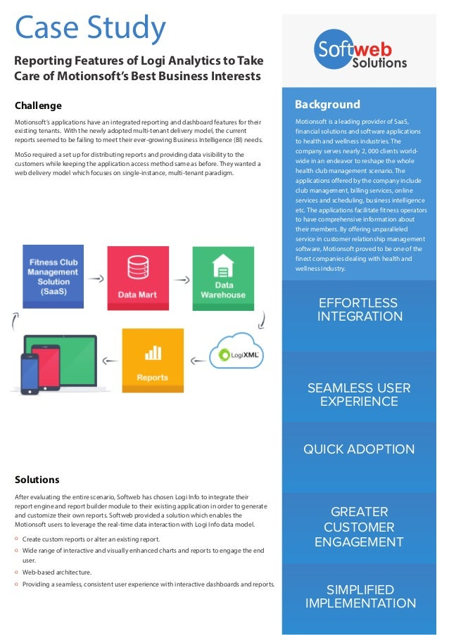 EFFORTLESS INTEGRATION SEAMLESS USER EXPERIENCE QUICK ADOPTION Background Motionsoft is a leading provider of SaaS, financ...