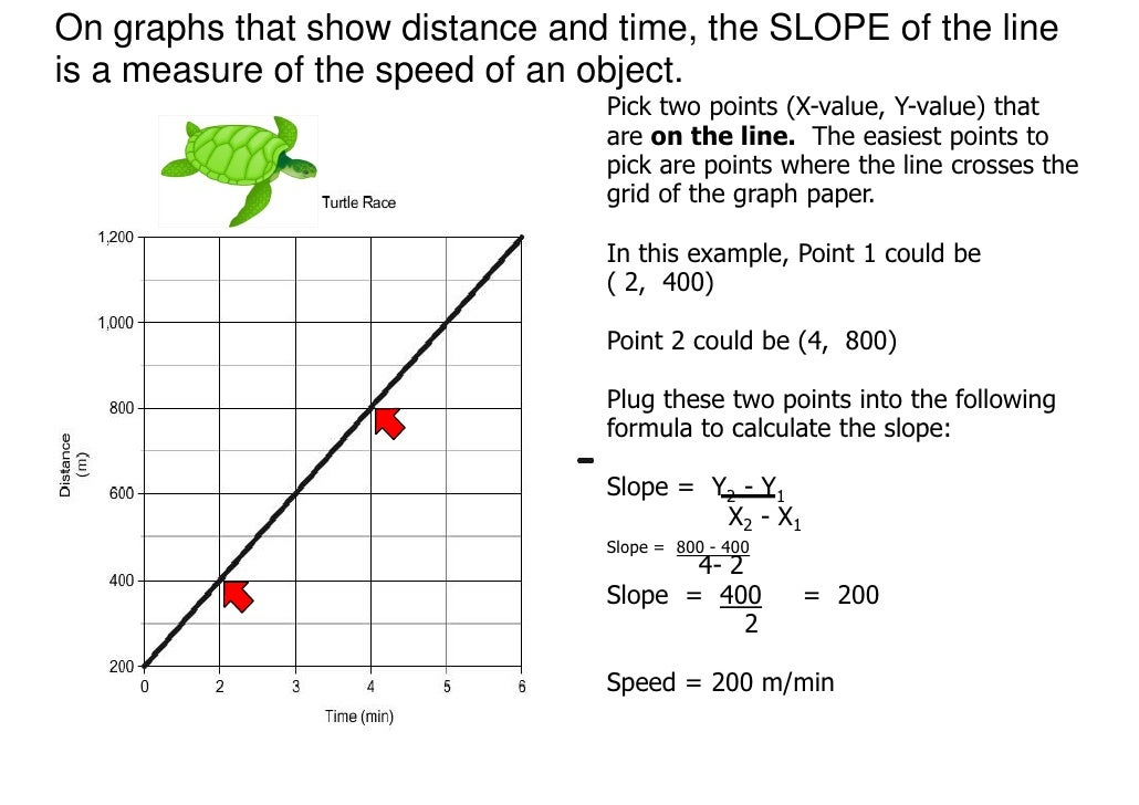 Motion speed velocity ppt – Calculating Speed Worksheet Middle School