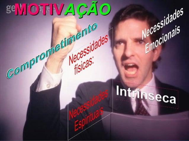 MOTIVMOTIVAÇÃOAÇÃO