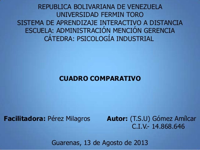 REPUBLICA BOLIVARIANA DE VENEZUELA UNIVERSIDAD FERMIN TORO SISTEMA DE APRENDIZAJE INTERACTIVO A DISTANCIA ESCUELA: ADMINIS...
