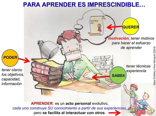¿Qué es la motivación? Para querer aprender, que exige un esfuerzo, los alumnos han de tener motivos.