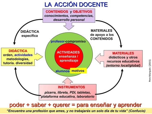 Enseñar y aprender: ¿Como motivar? La motivación proporciona la energía para el aprendizaje