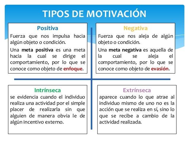 Motivaciòn By Plazas D On Emaze