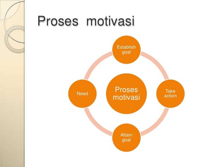 Proses motivasi              Establish                goal      Need             Proses        Take             motivasi  ...
