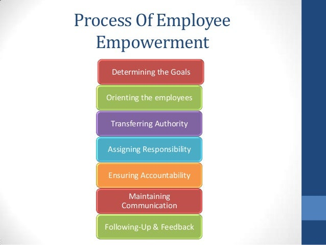 employee empowerment and motivation Empowerment, employees empowerment, empowerment model 16 price  code  conger and kanungo view empowerment as a motivational construct ( a.